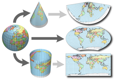 Ground Control Points Use Different Map Projections for Aerial Survey Projects