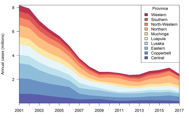 Generated by MRC Centre for Outbreak Analysis and Modelling, Imperial College, London