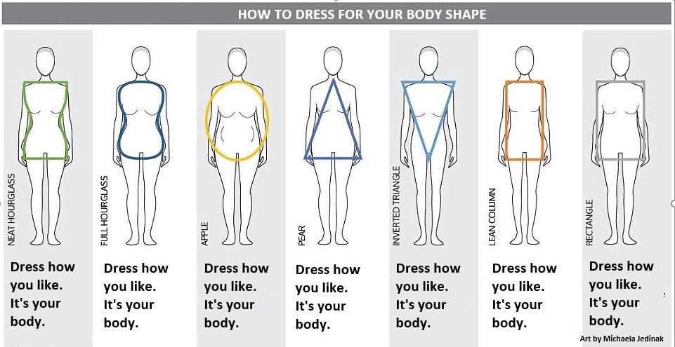 Body Shape.jpg
