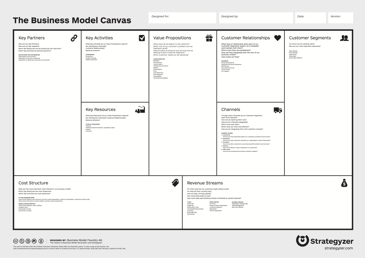 Business / Learn Canvas - Creating a simple business plan just got a whole lot easyer. This is one of the most popular canvas out there as it overview each of the major items of a business.