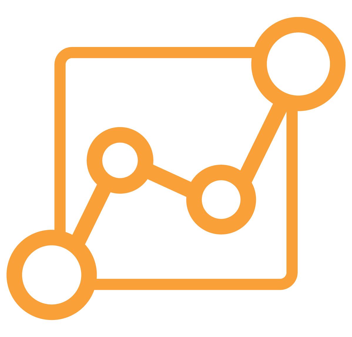 Risk Analysis - Allgress