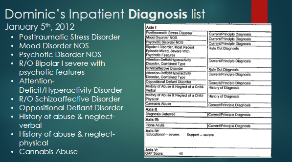 Diagnosis_first.PNG