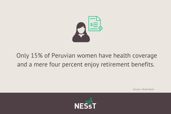 Percentage of women with benefits