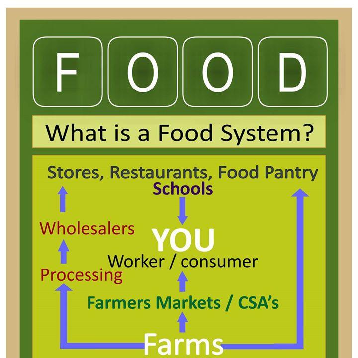 foodpolicycouncil.jpg