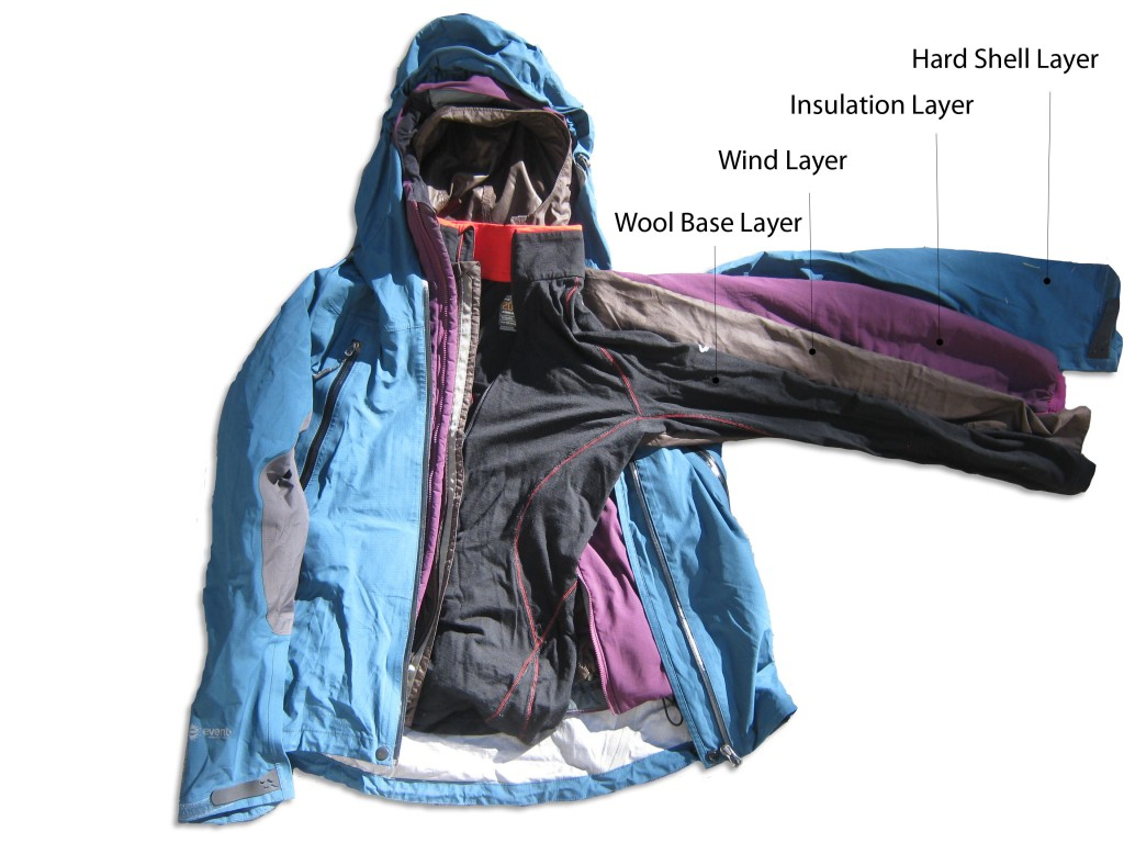 *Image courtesy of OutdoorGearLab.com