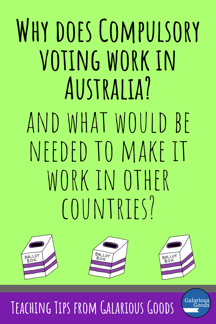 Why should we explore compulsory voting in the classroom, what role does it have in Australian history and how could students learn about it from other countries? A government and civics education blog post from Galarious Goods