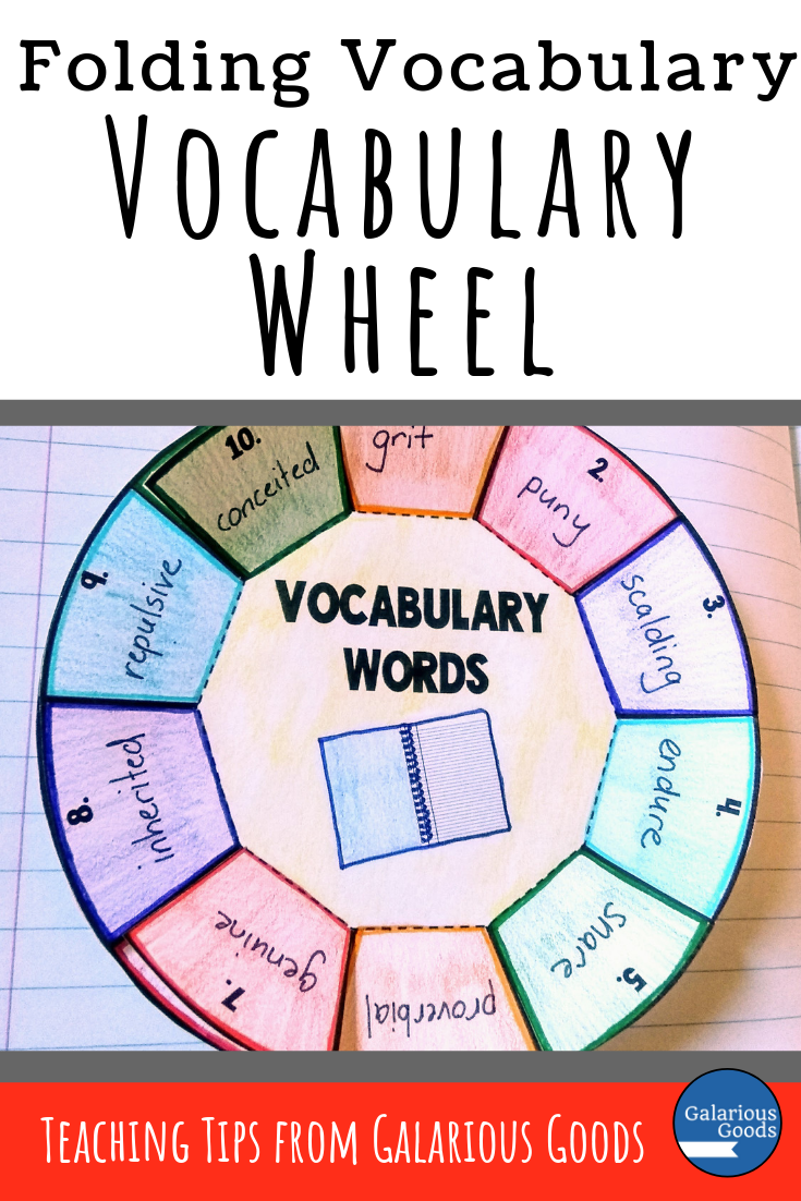 Vocabulary Wheel - 3 Ways to Use Folding Resources to Teach Vocabulary. A multi-use vocabulary folding wheel allowing for students to explore words, their definitions, synonyms, images to represent them. A Galarious Goods Blog Post