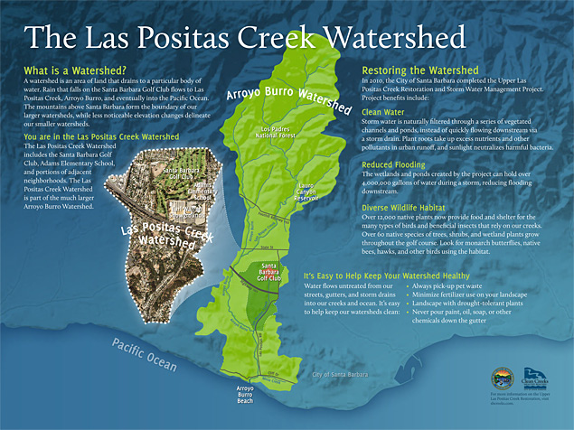Interpretive Sign about the Las Positas Creek watershed and restoration efforts, by The Watershed Company.