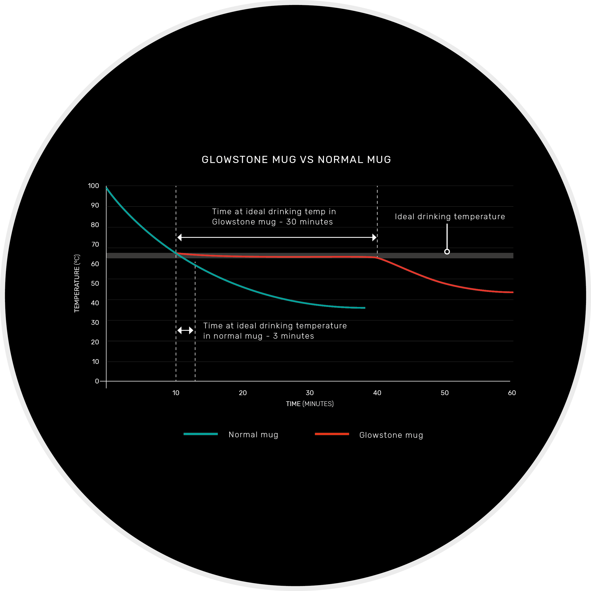 Glowstone graph 22.png