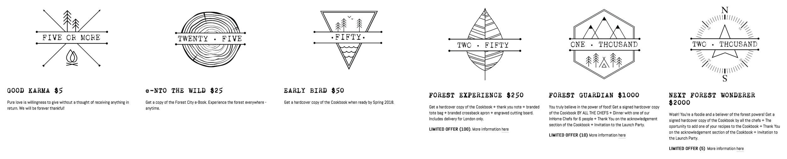 Forest City Cookbook - Packages