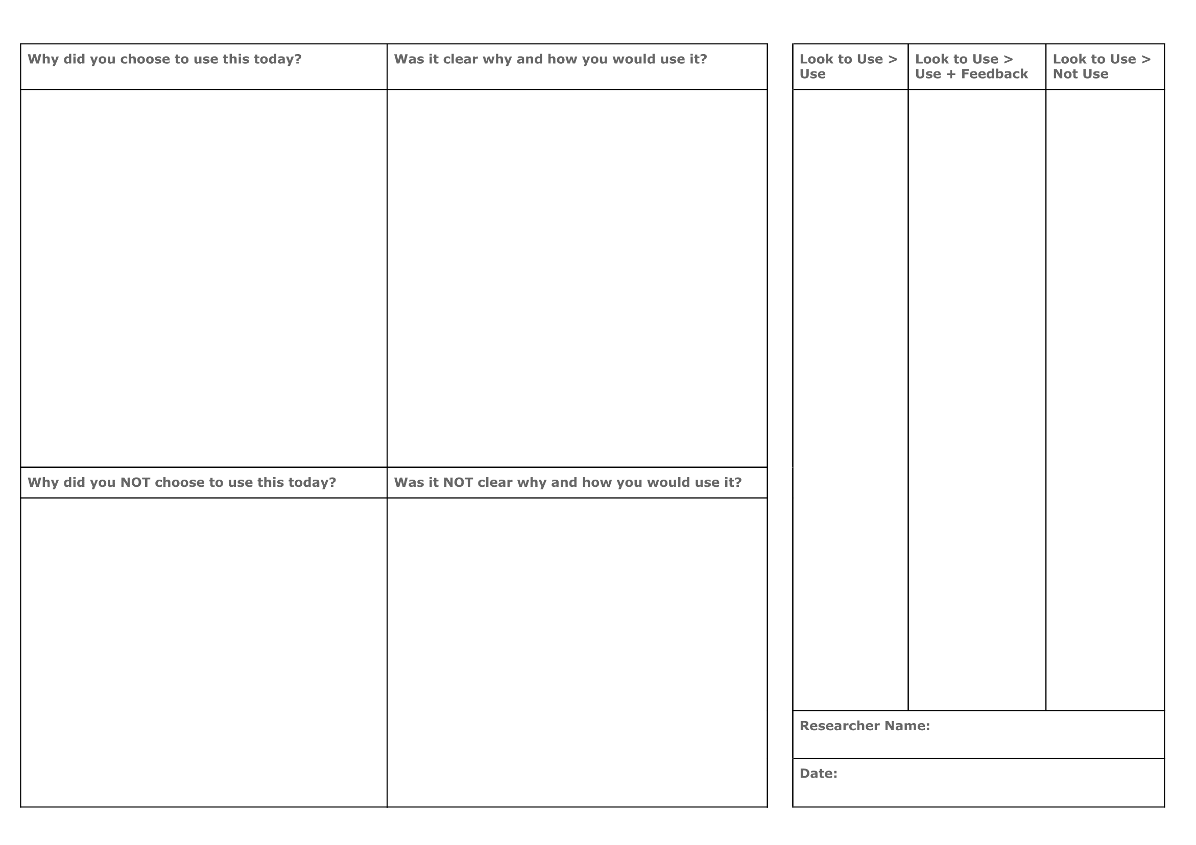 We created these sheets to use for our field studies