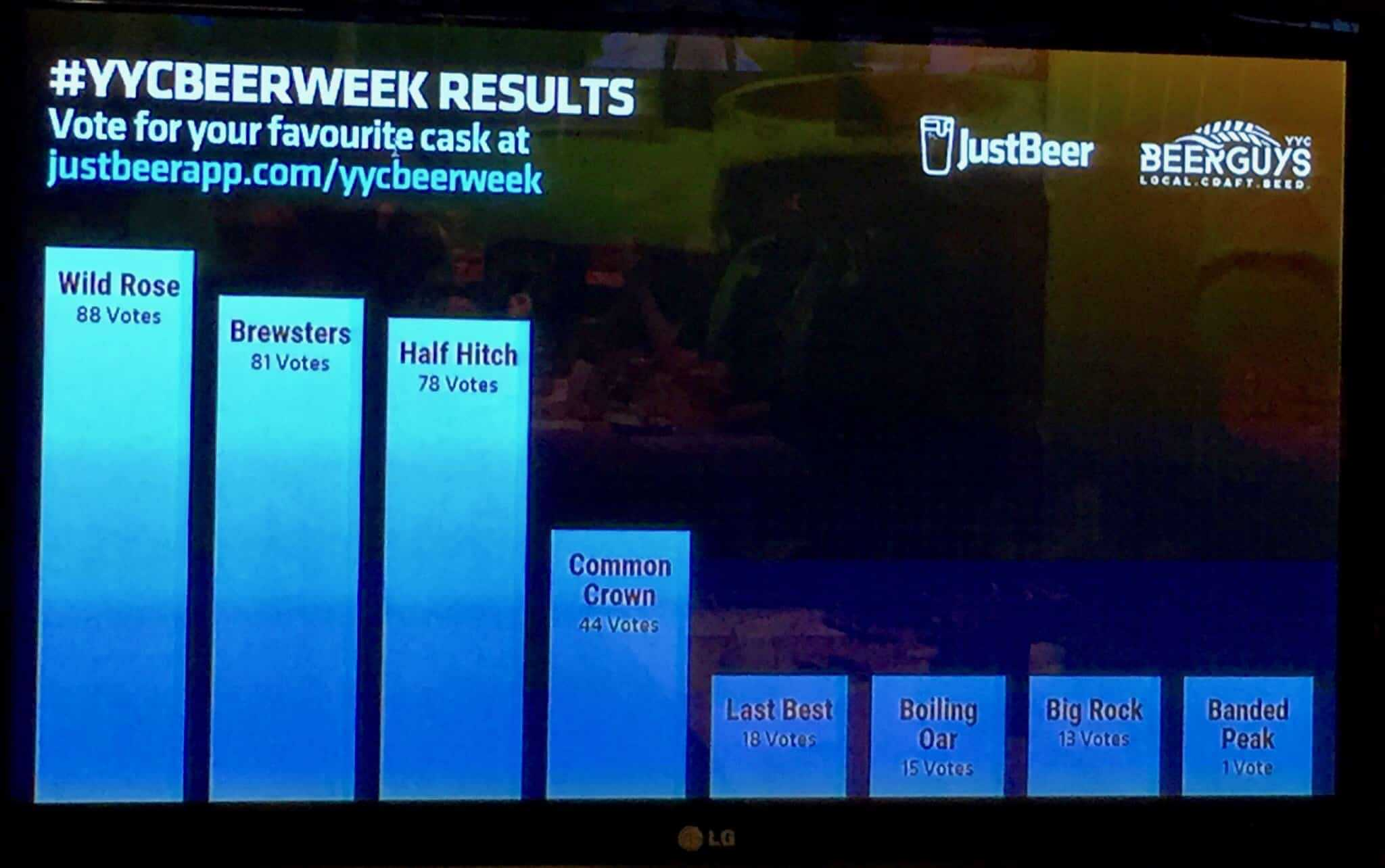 Craft-beer-market-voting.jpg