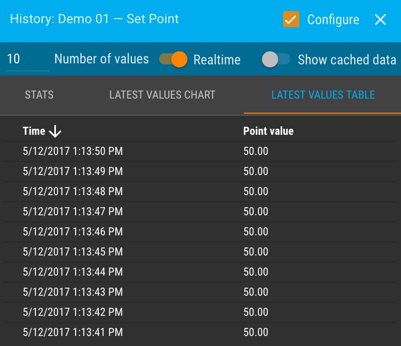 Help-ScreenShots-WatchList-LatestValuesTable.png