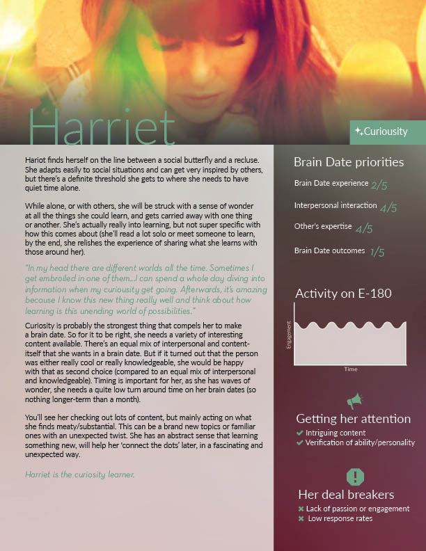 A page of the personas document I created for E-180, featuring Harriet, the curiousity-driven learner.