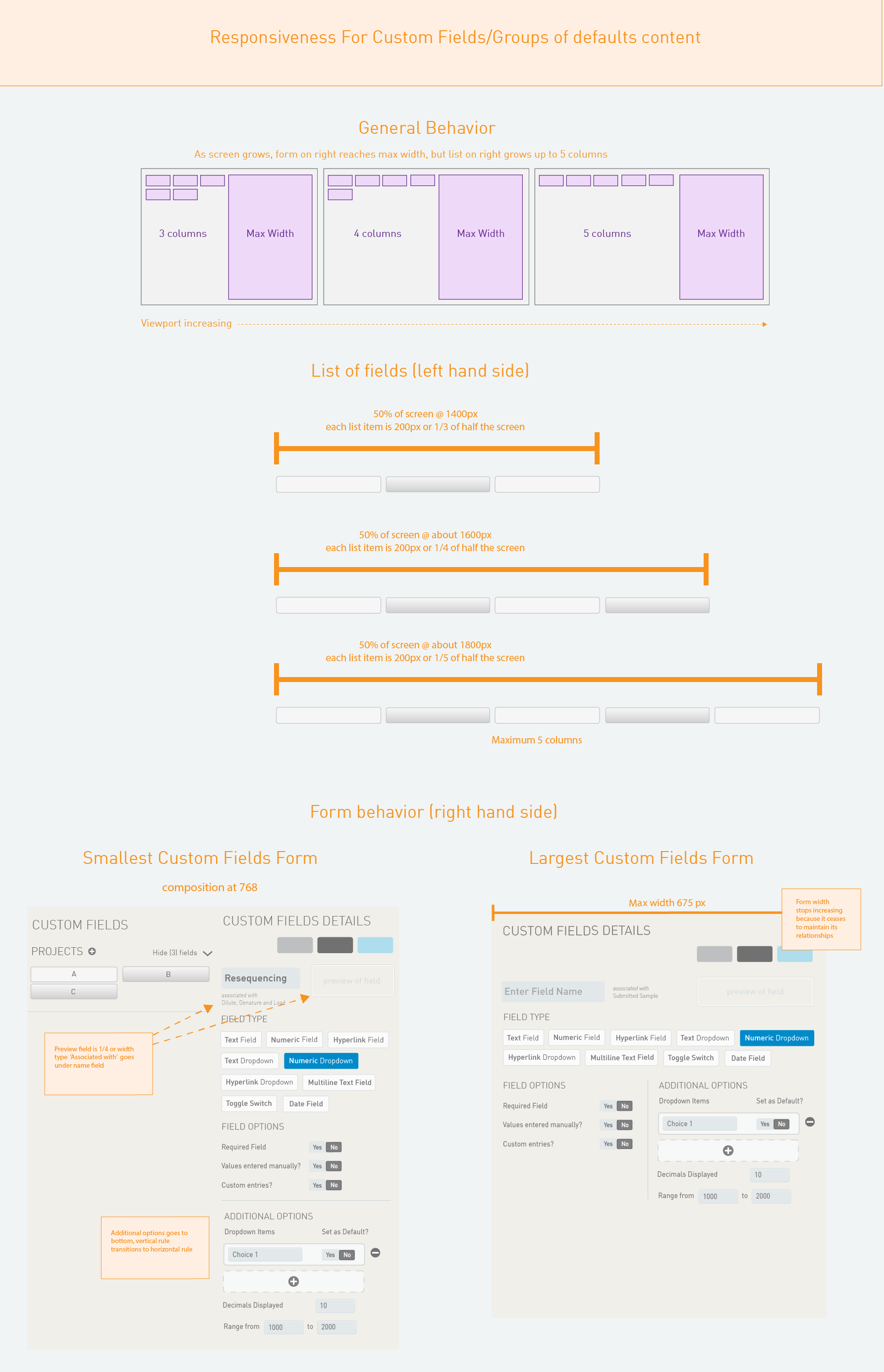 CUSTOM FIELDS + PRESETS | _REsponsiveness behavior.png