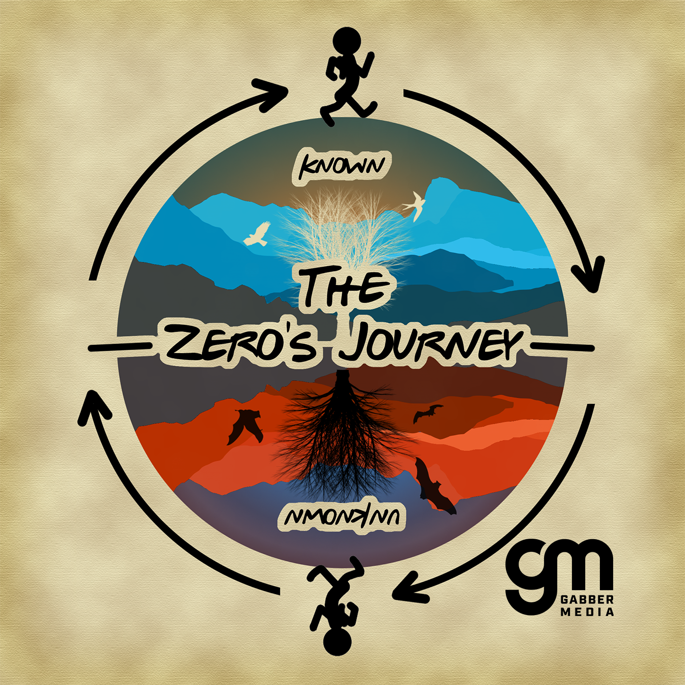The Zero's Journey - A serious attempt to create a canon worthy  work of original fiction from scratch.