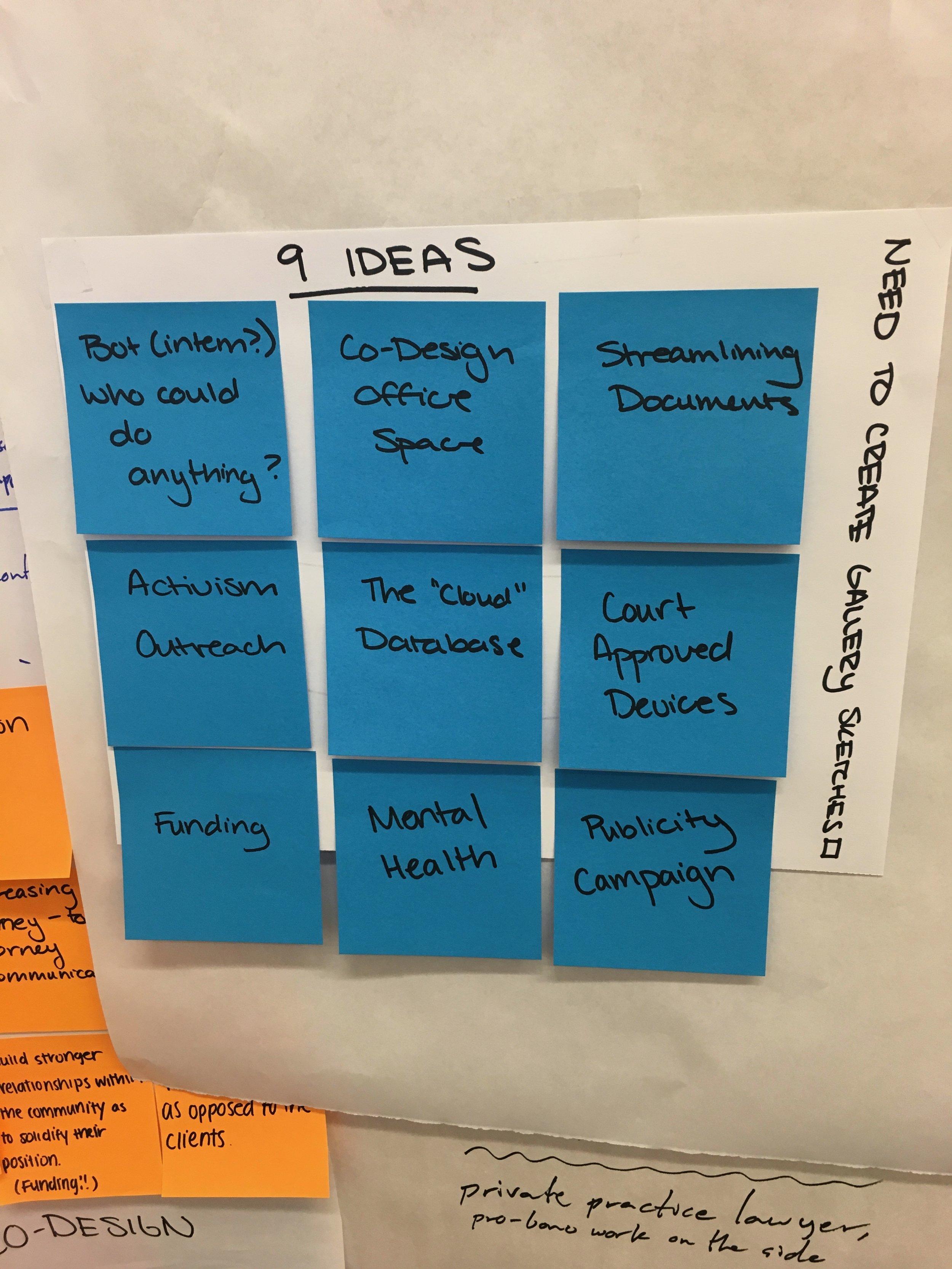 Final 9 ideas