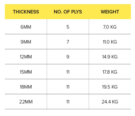 Thickness Table.jpg