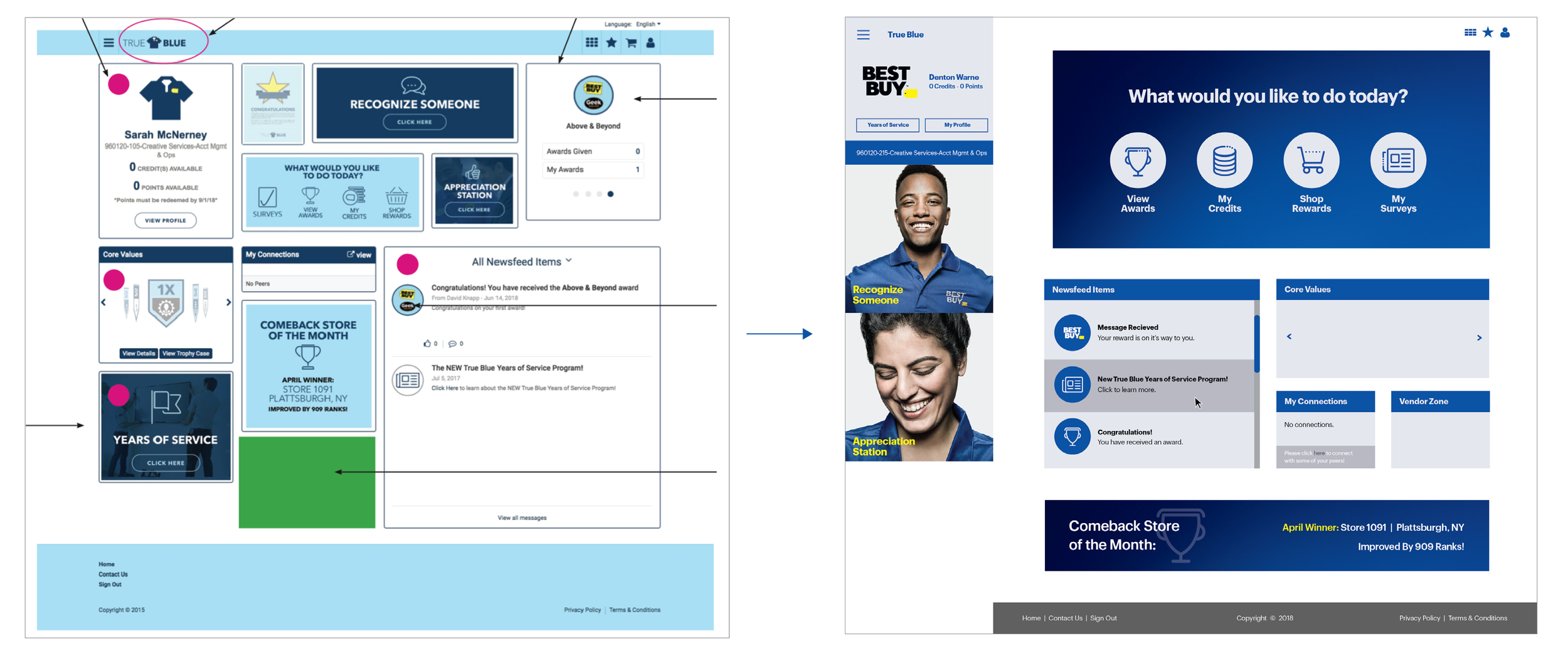 "Website redesign of internal facing website called ""True Blue"" meant to be used as a rewards system between upper management and other associates at the store level.  Designers - Kayla Herzog & Blue Kraus Creative Director - Denton Warne"