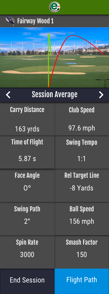 Session - Session Average.png