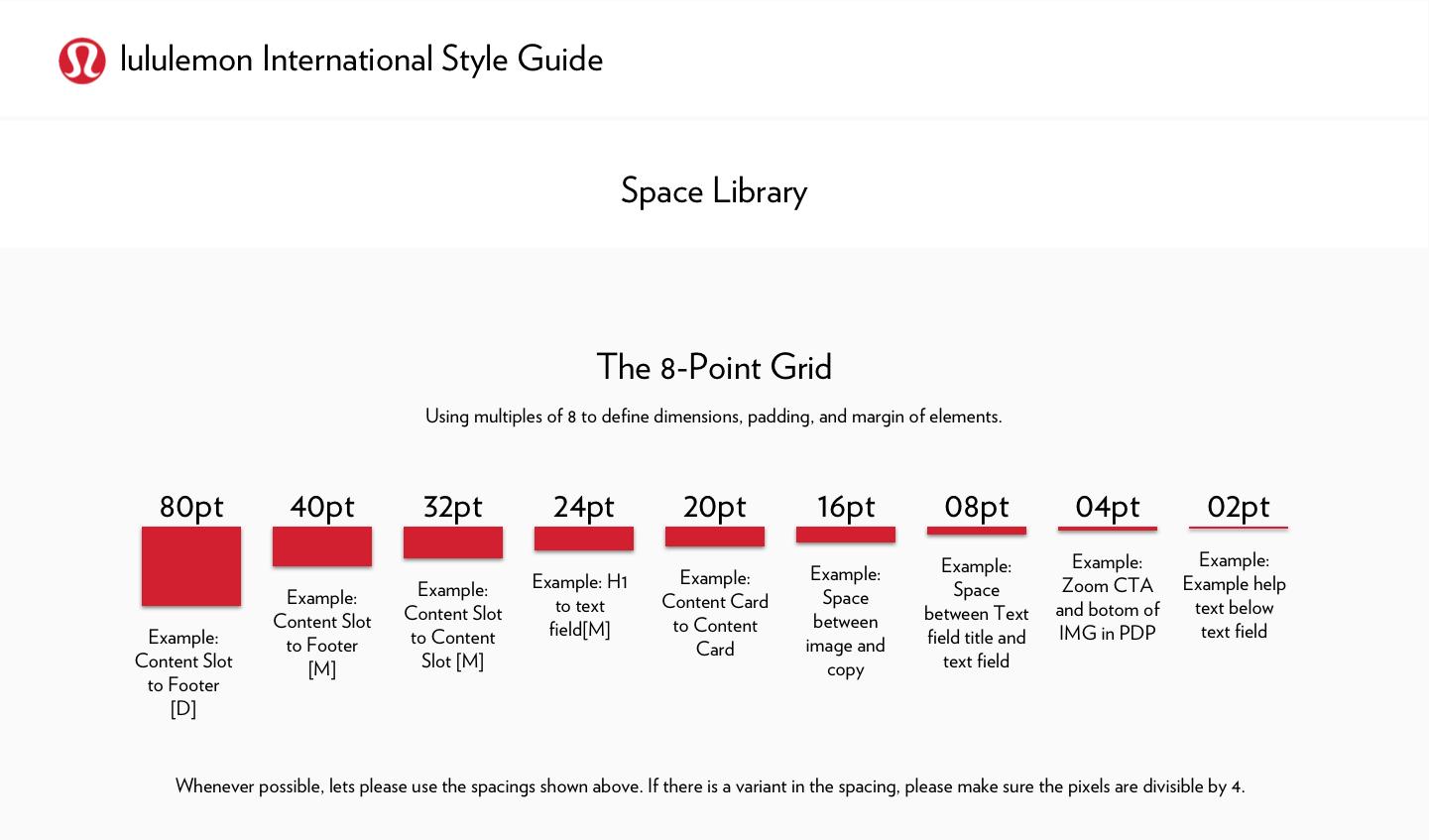 Spacing Library.png