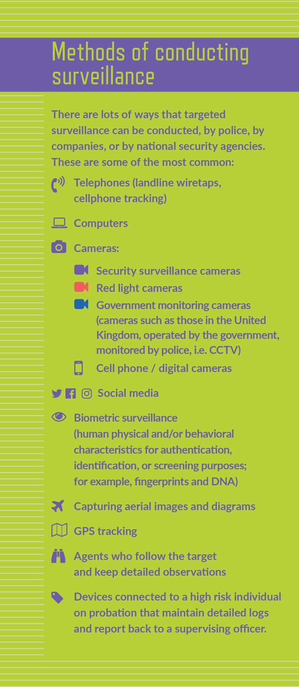 EN-CCLA-PPPP-SurveillanceMethods.jpg