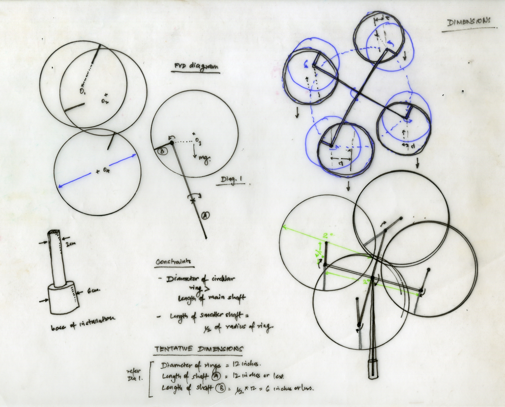 Free body diagram and linkage dimensions