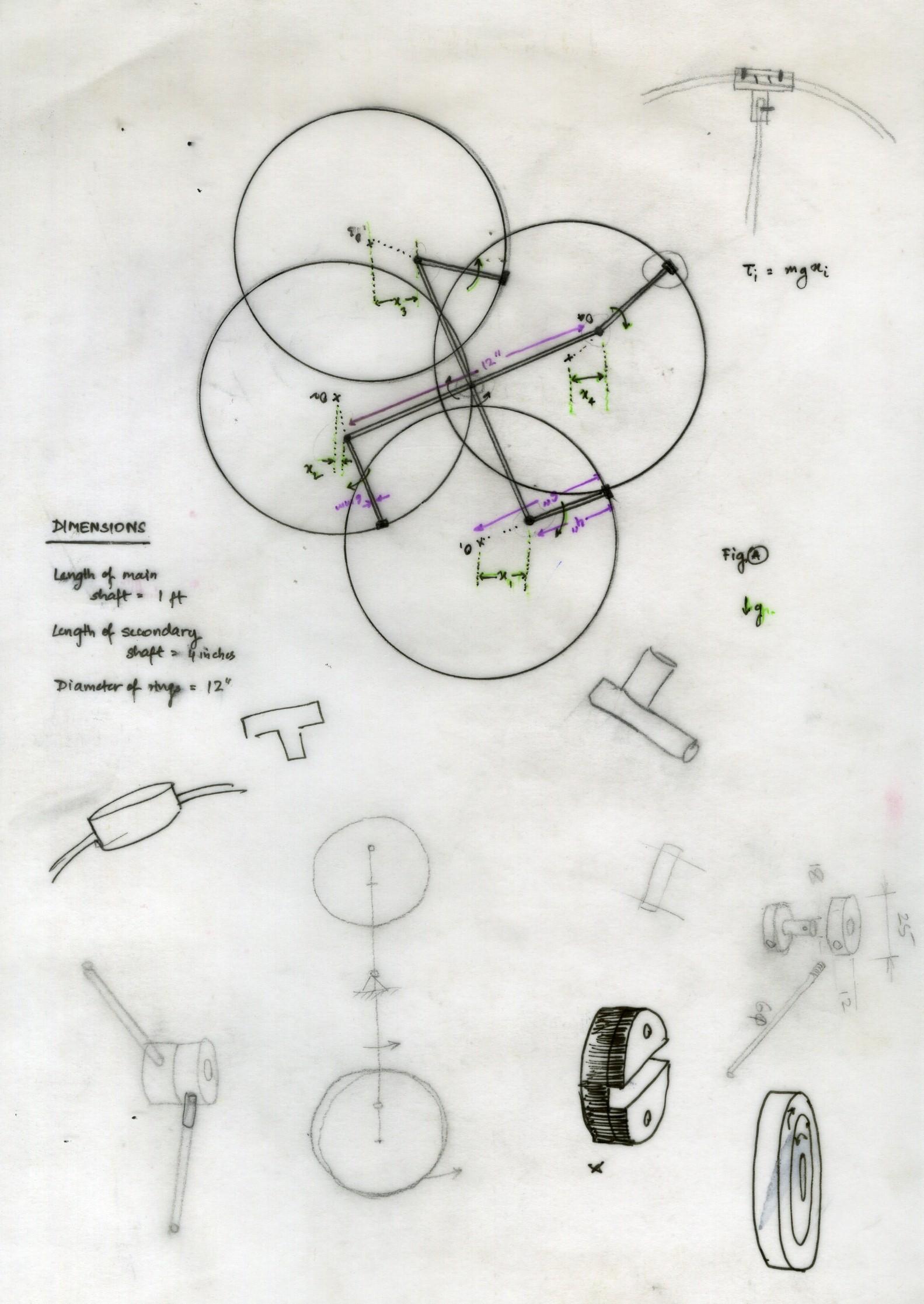 Torque diagram