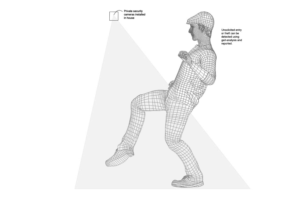 TIPTOE GAIT:  Unauthorized entry  Gait analysis can non-evasively detect theft or unsolicited entry in private property and notify concerned authority.  Authorized entry  Gait detection can respond to the decorum of certain place, e.g. devices can be switched to silent-mode when a person is entering a meeting, etc.
