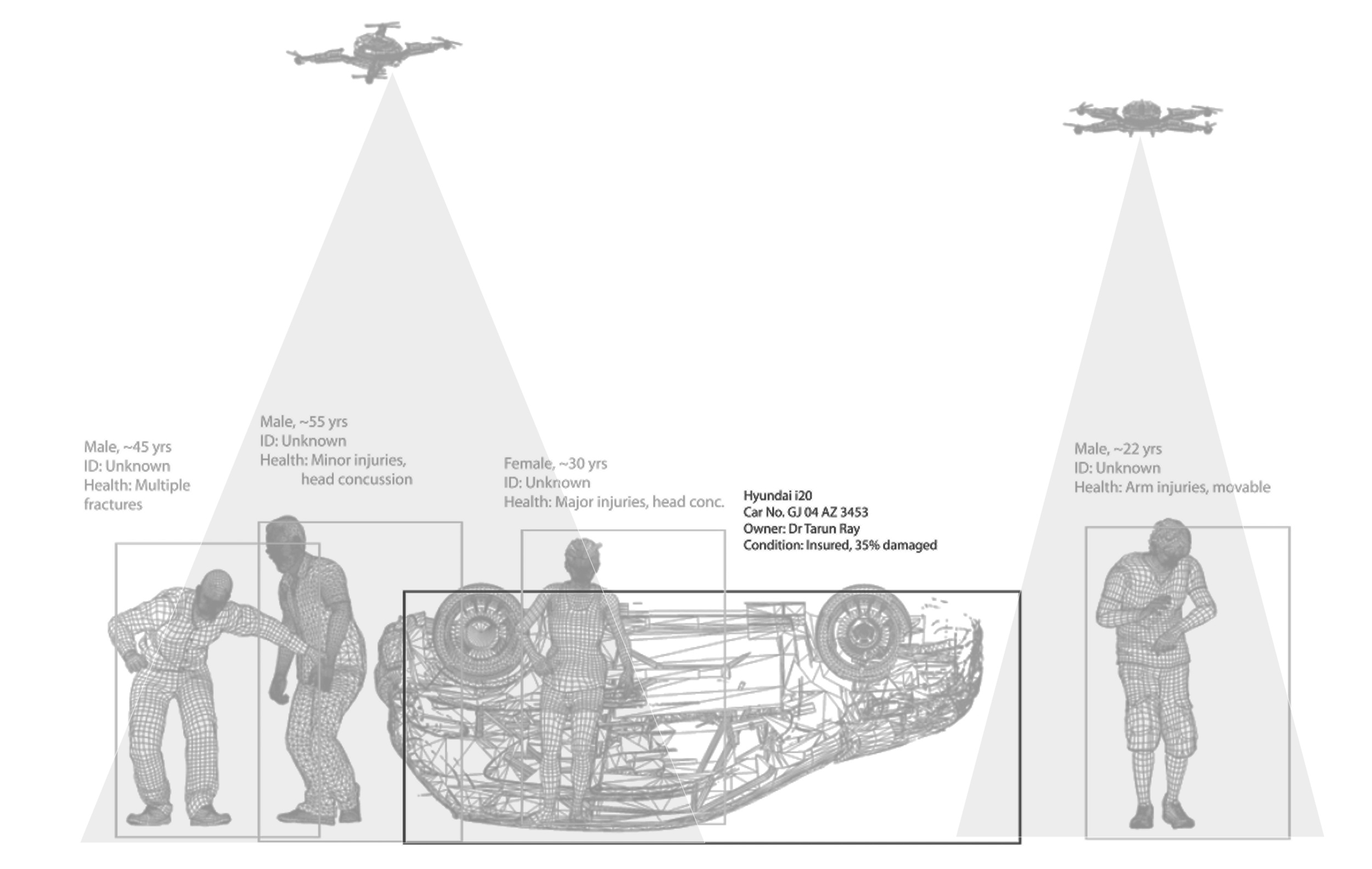SHUFFLE GAIT:  Drones that act as first responder to an accident or natural calamity can access the medical situation of victims using gait-analysis. Such data is useful for authorities to strategize food and medical supply to affected region and cater to more urgent cases on a priority basis. Similar algorithm can be used in reconnaissance missions by the military to access combat strategies.