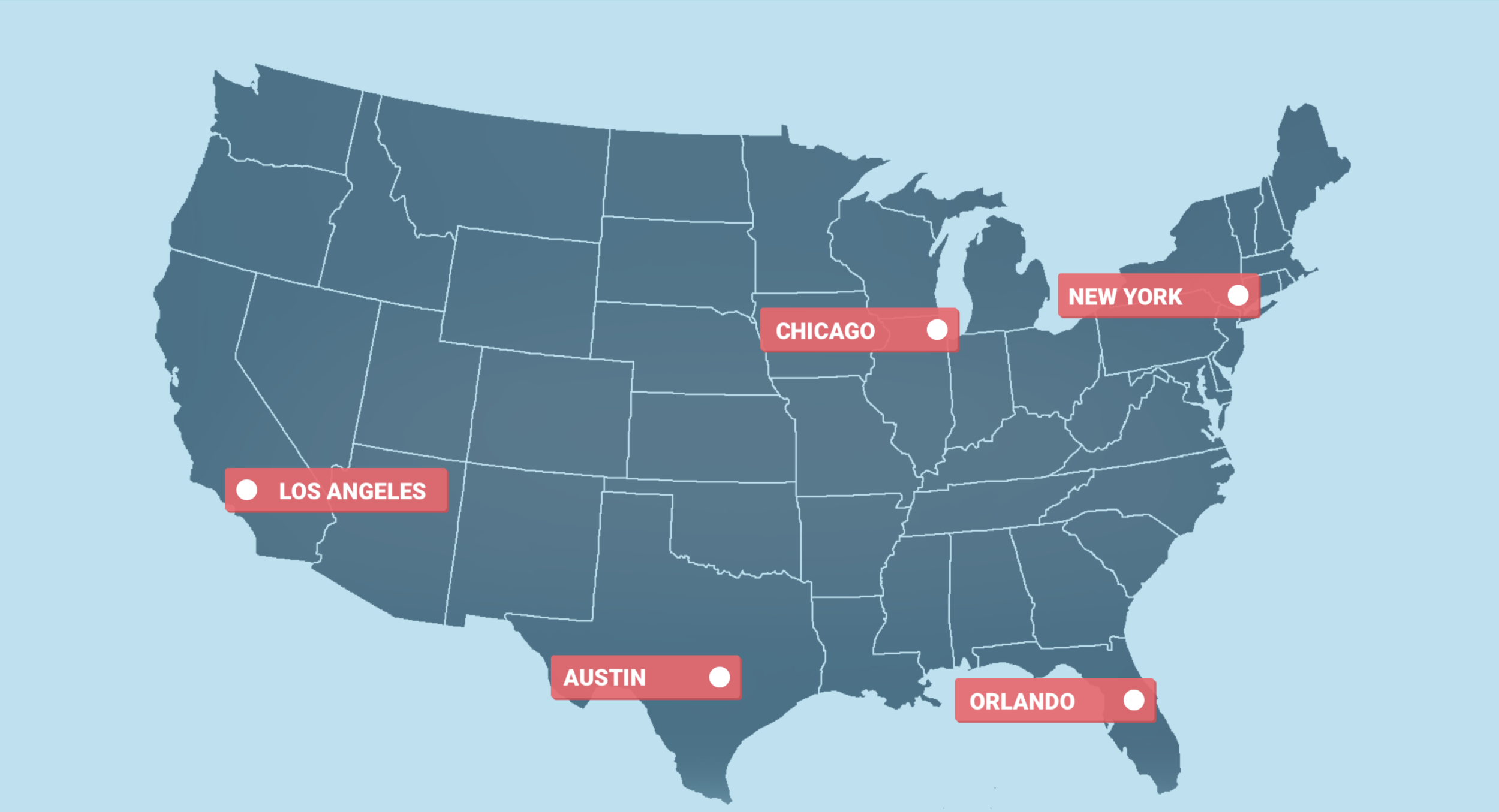 Locations - We will launch in New York, Chicago, Orlando, Austin, and LA.These five cities have a strong interest in professional wrestling, but more importantly they have a need for youth activities.