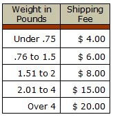shipping fee table.JPG