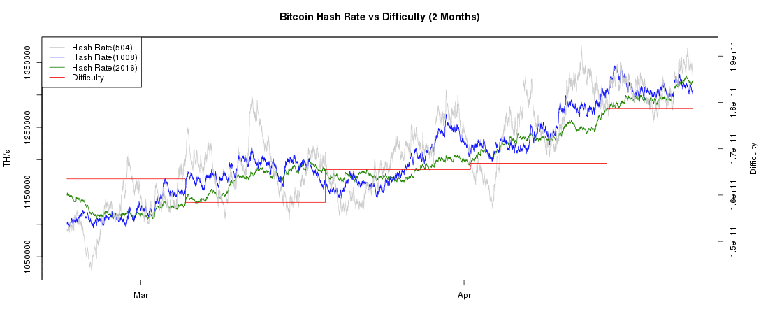 Graph-Showing-BTC-Difficulty-Increase.png