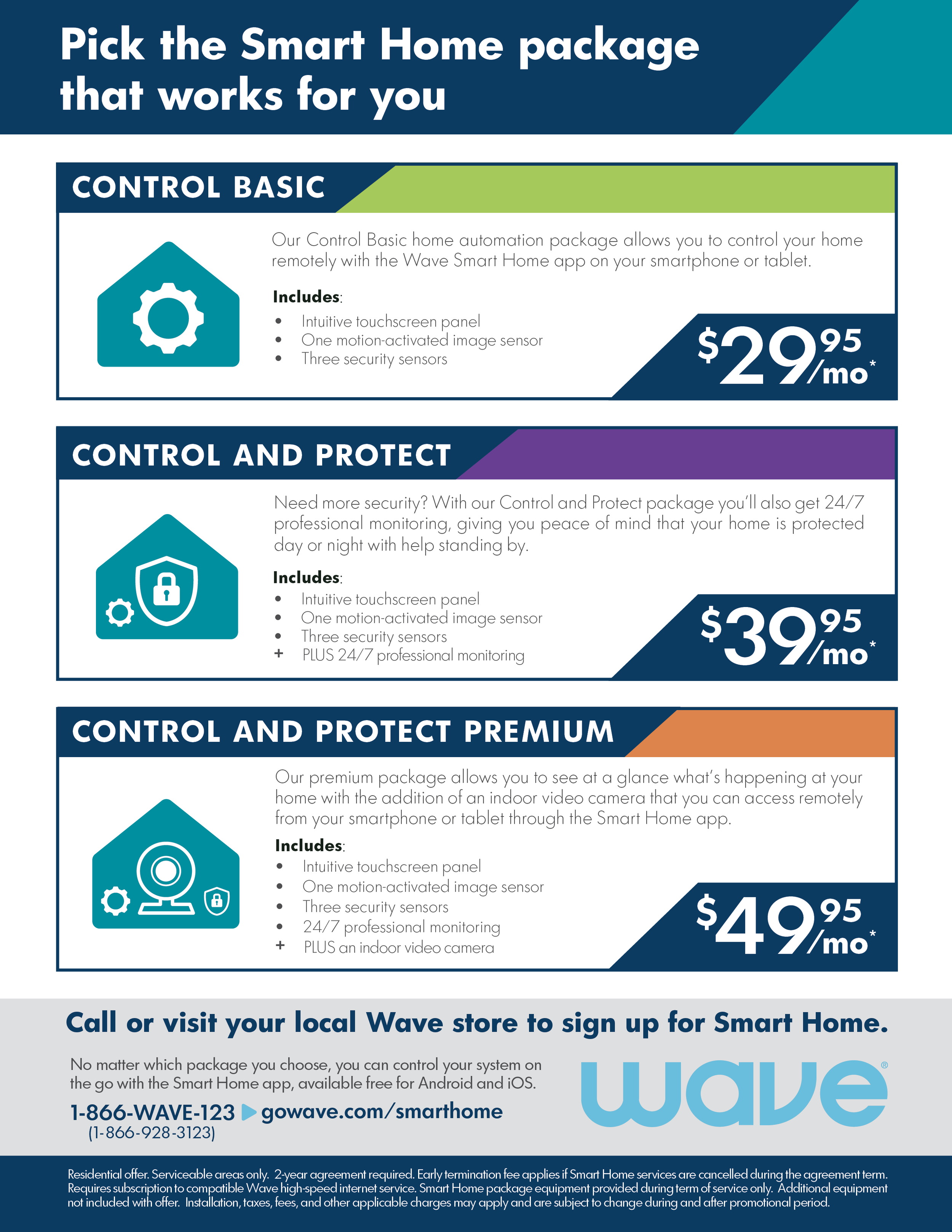 17_08_SMART HOME_Sell Sheet2.png