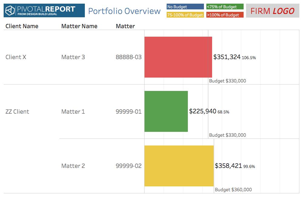 Pivotal REPORT Portfolio2.png
