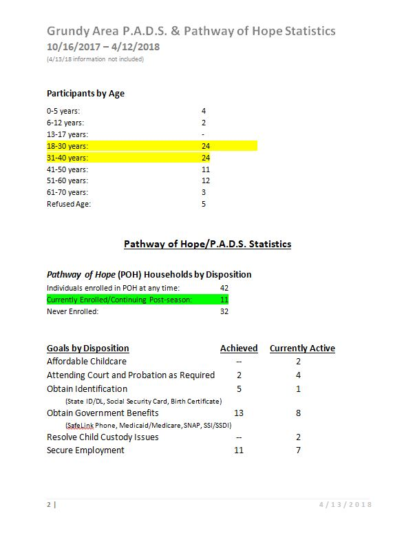 Pathway Page 2.JPG