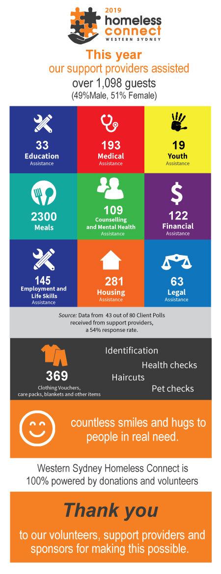 Impact-2019-Infographic-0919w2.jpg