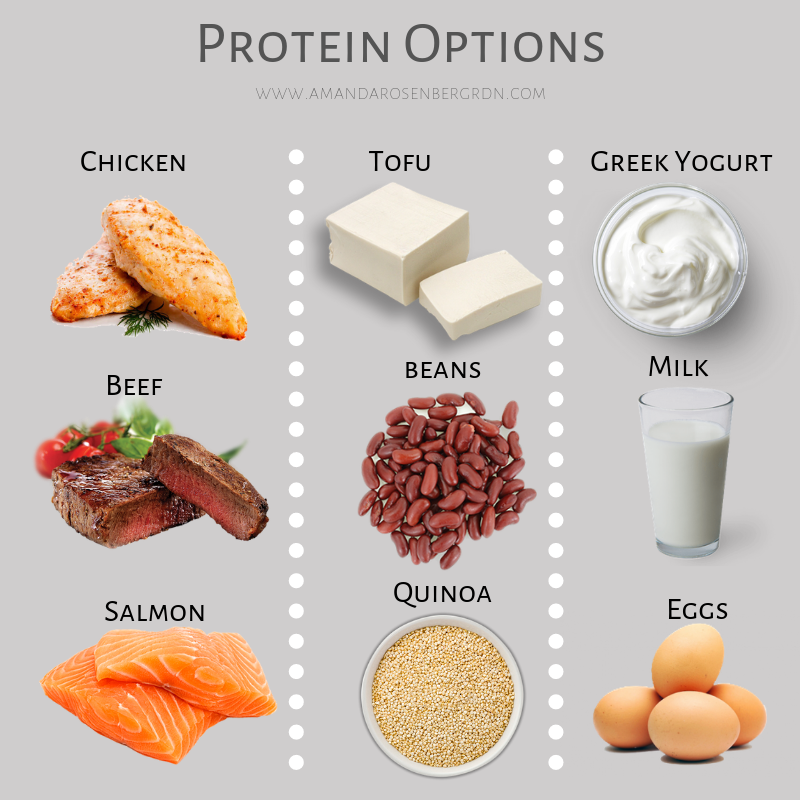 Protein Options.png