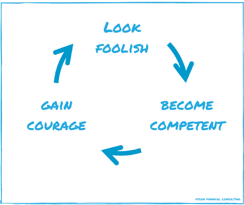 Step 3. Gain Courage