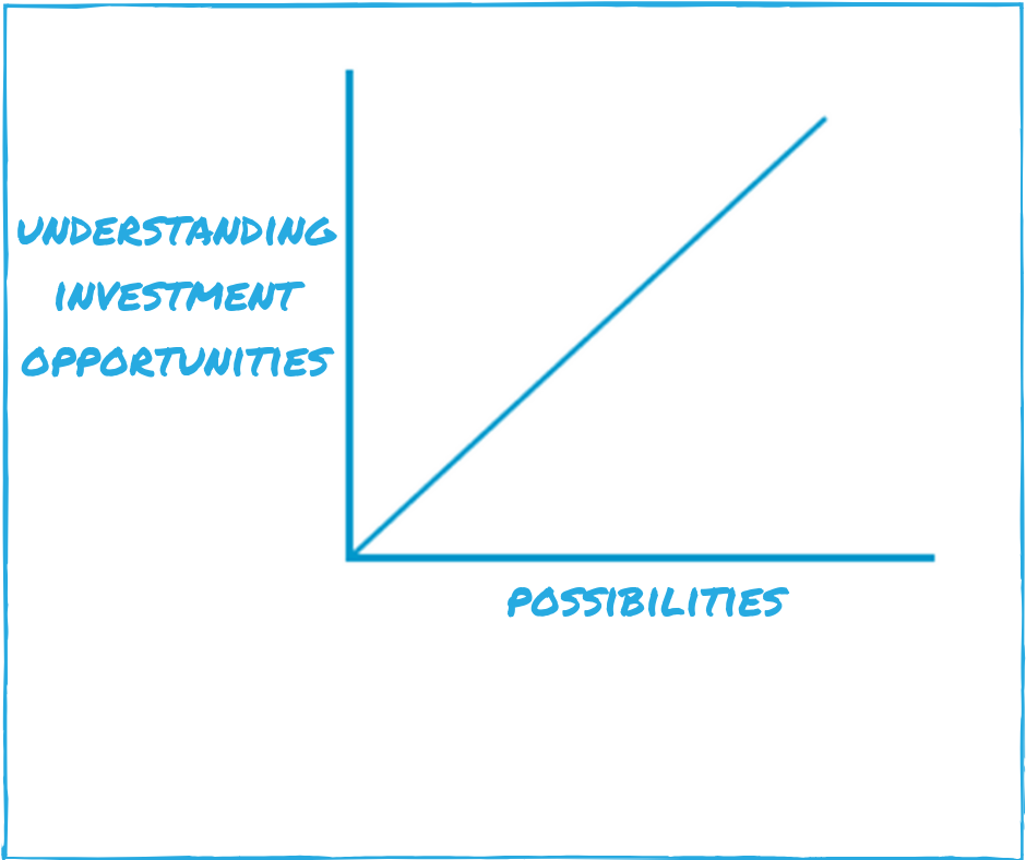 Focus on Your Investments.png