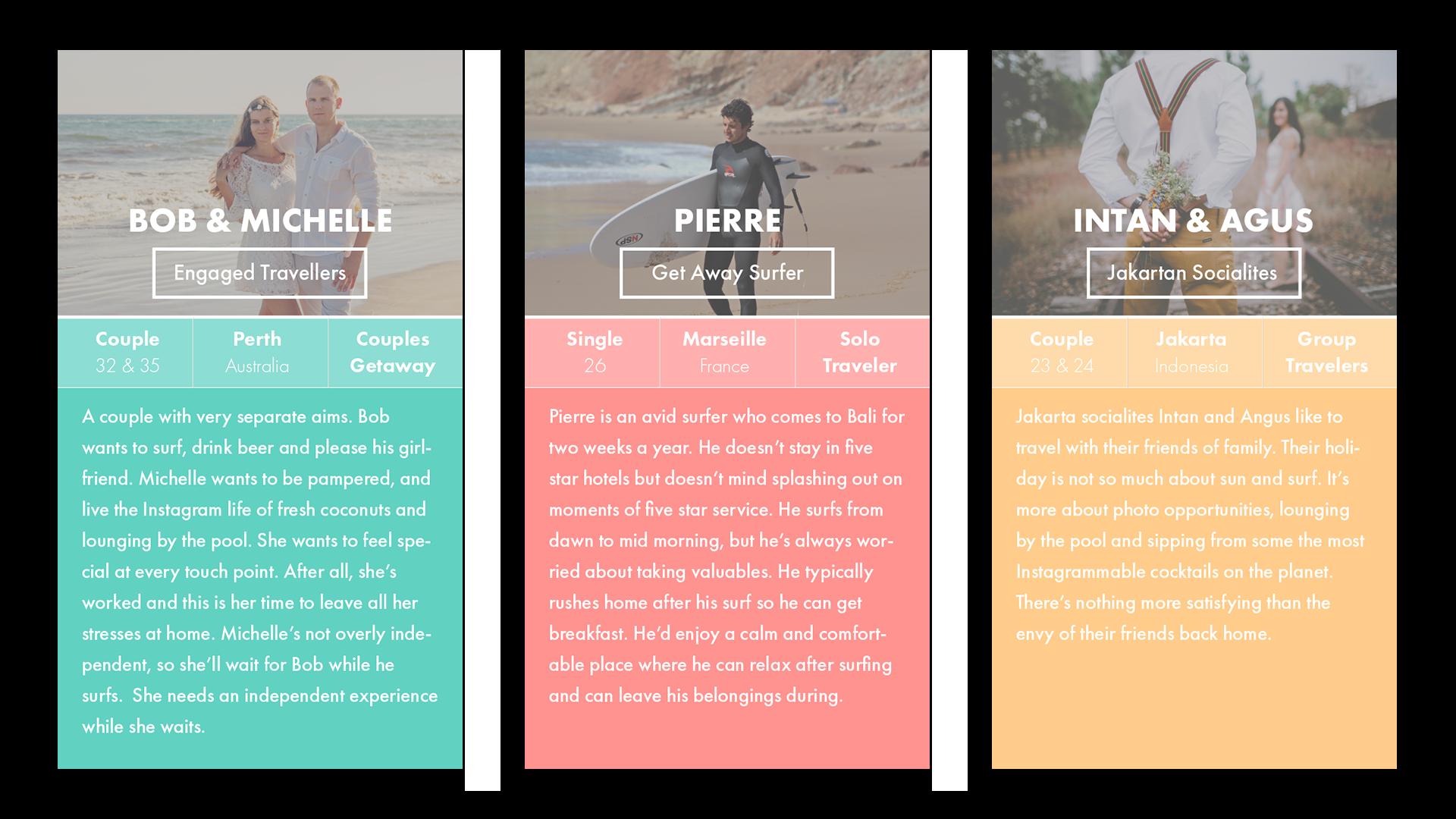 Sample user profile sumaries