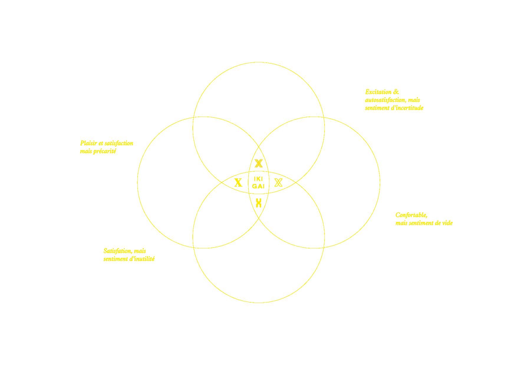 schema-ikigai.png