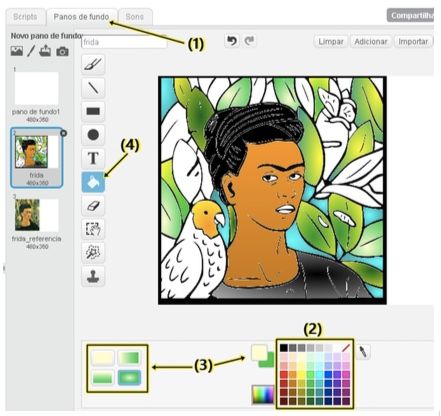 Arts - Pintando Frida
