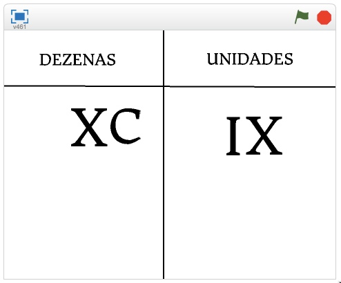 Matemática - Números Romanos