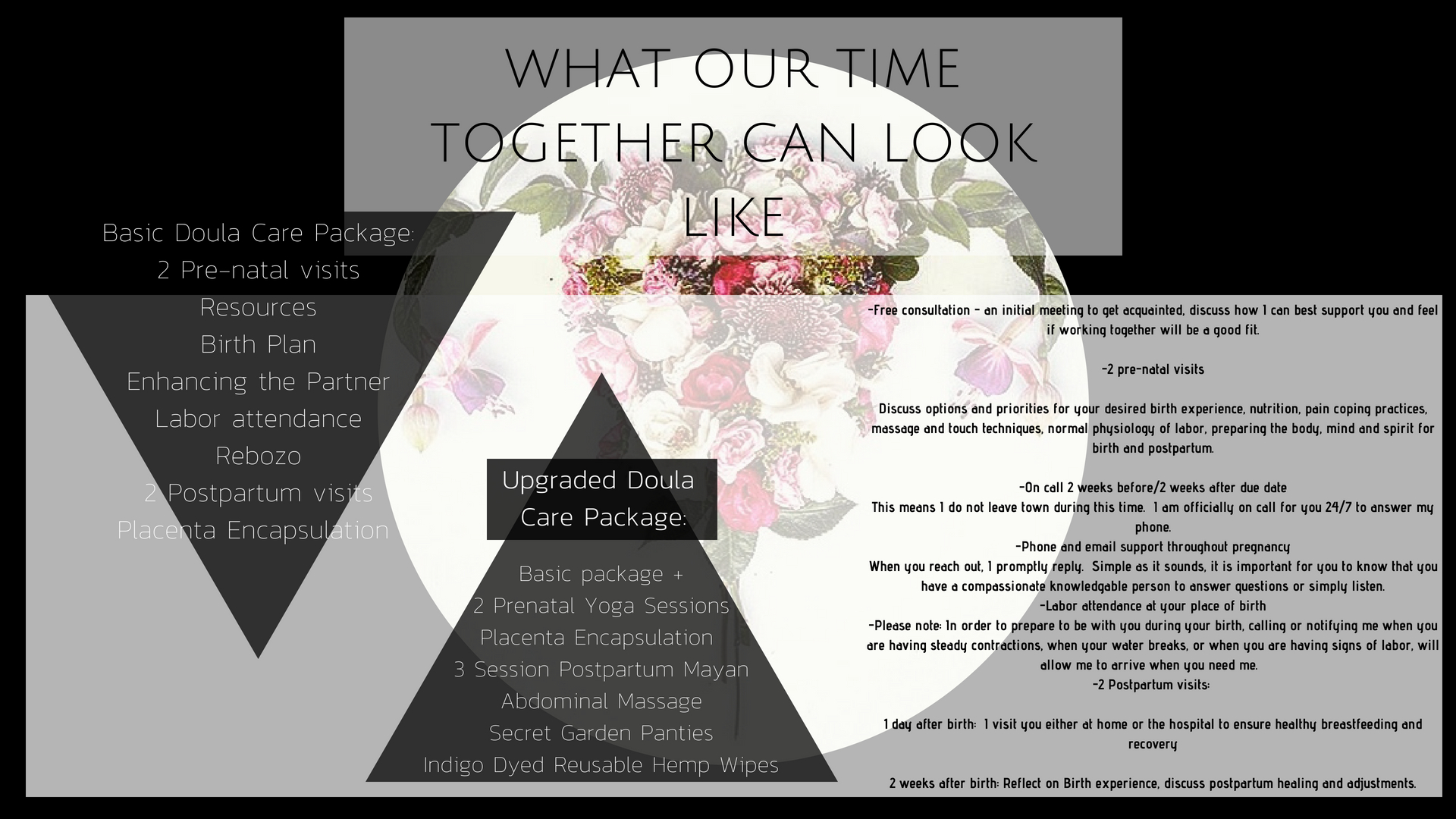WHAT OUR TIME TOGETHER CAN LOOK LIKEFree consultation - an initial meeting to get acquainted, discuss how I can best support you and feel if working together will be a good fit.2 pre-natal visitsDiscuss options and p (3).jpg
