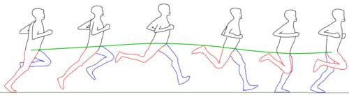 Vertical displacement aka bounce. Higher bounce equals higher landing force. Credit: Fellrnr