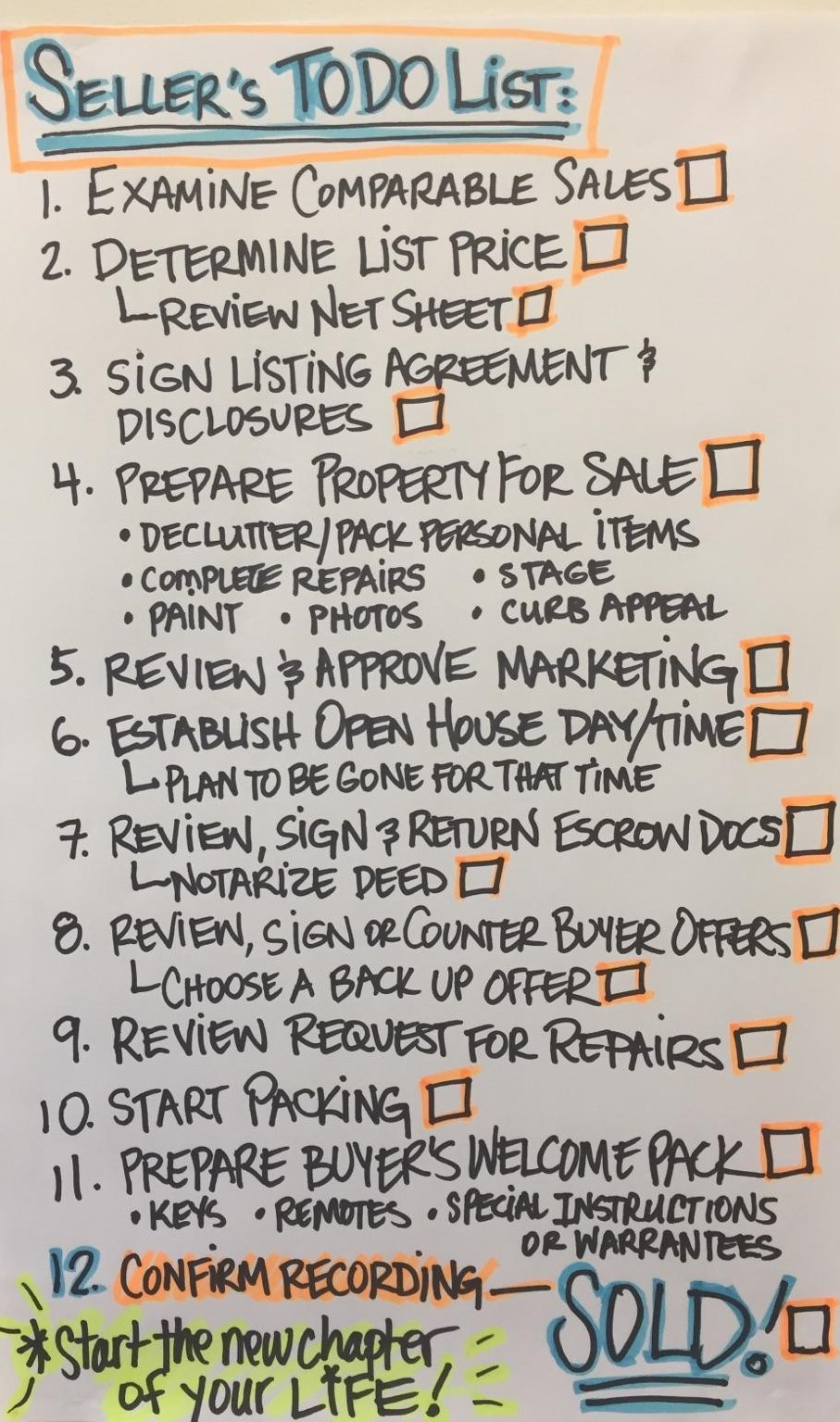 Sellers To Do List.jpeg