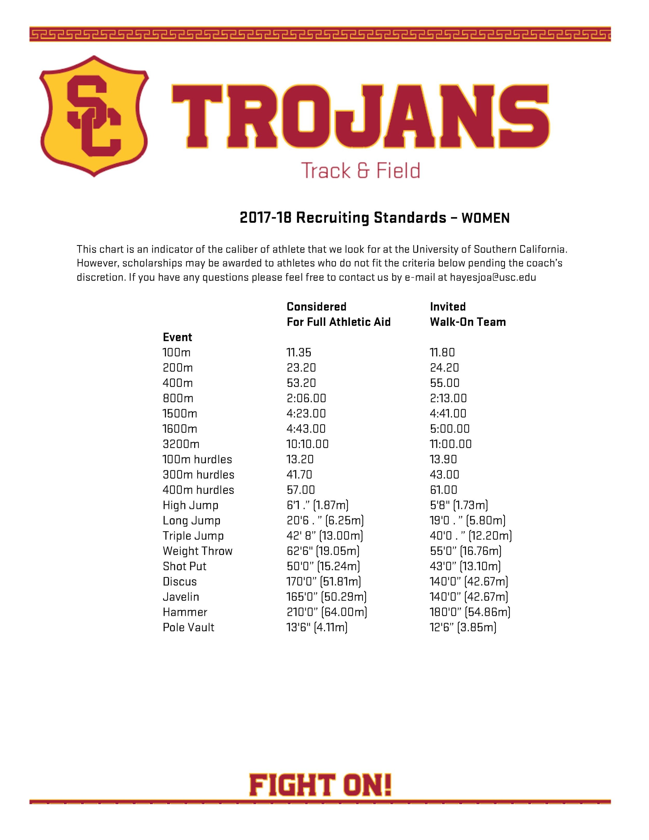 2017-18 Womens Recruiting Standards.jpg