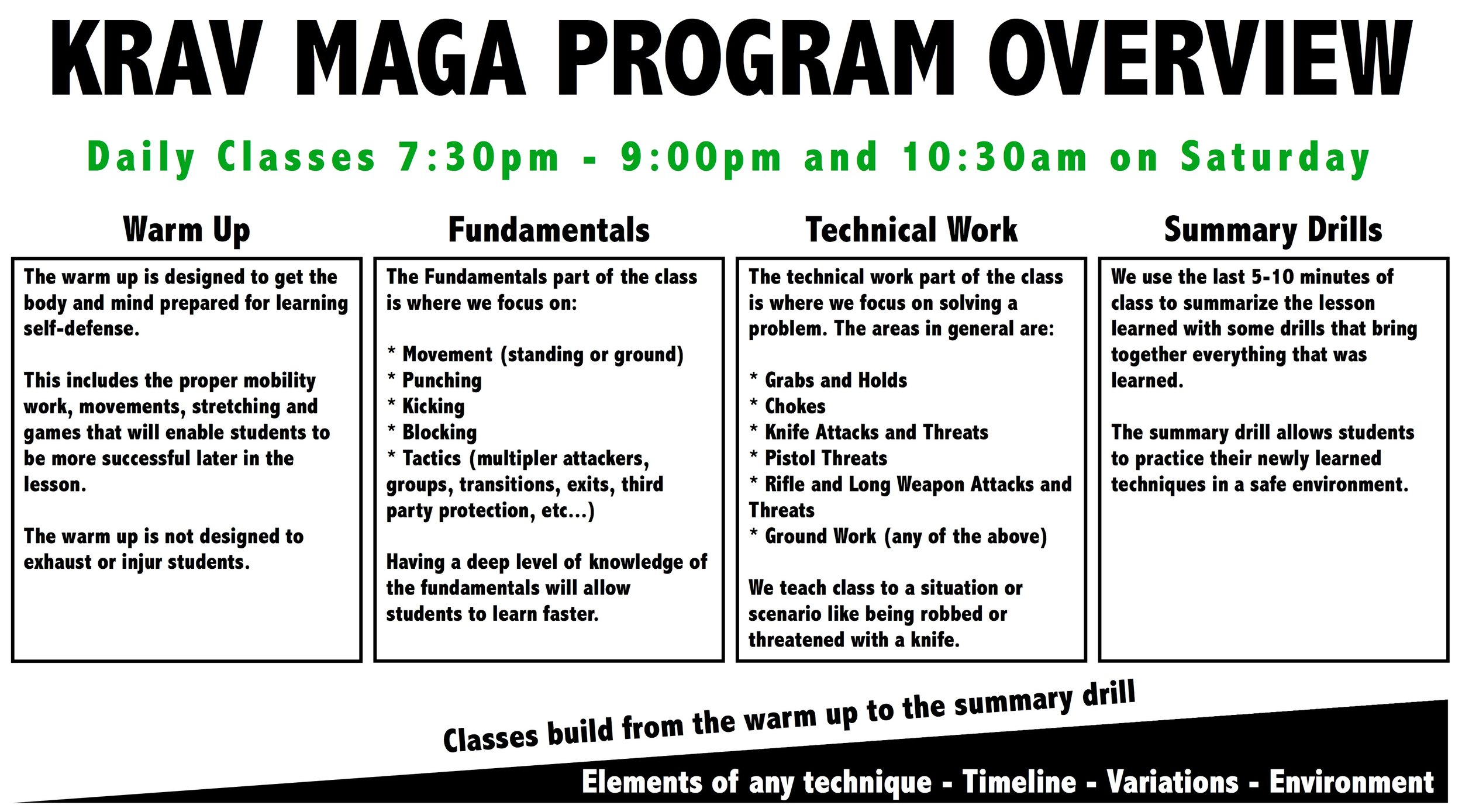 This is a summary of how we teach our Krav Maga classes at a high level.