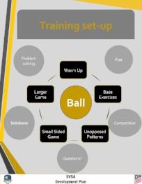 SVSA Training Setup.jpg